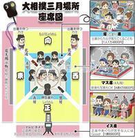 【大相撲を見に行こう】徳勝龍を応援したい チケットはどう買う?