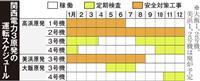 関電高浜原発が8月以降順次停止へ テロ対策施設完成間に合わず 経営にも打撃
