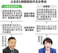 泉佐野の「ふるさと納税訴訟」 30日に判決 国の裁量、地方分権のあり方も争点