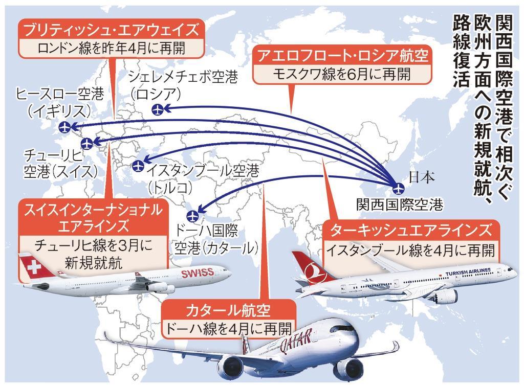 航空 コロナ カタール 新型コロナの影響で減便・運航停止ラッシュの中、カタール航空は提供座席を1万席増