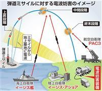 北朝鮮の弾道ミサイルを電波で妨害 防衛省が装備導入着手