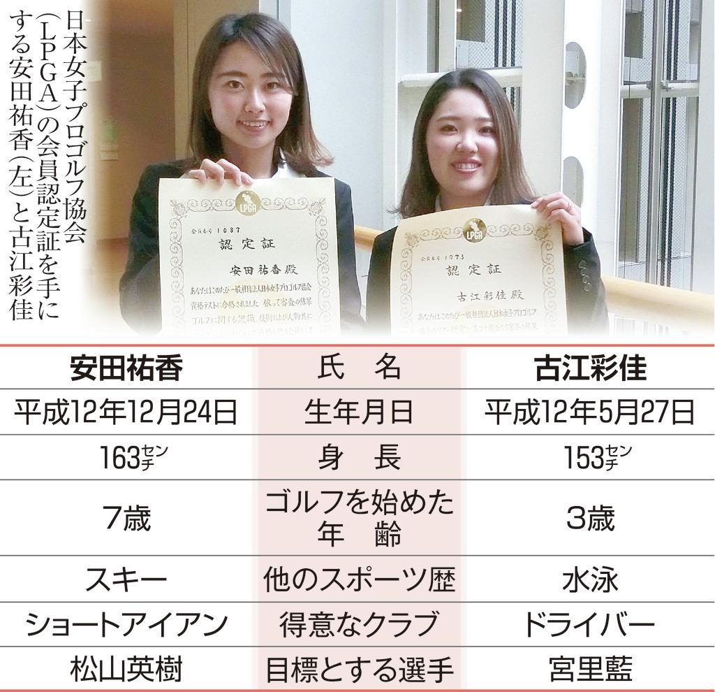 渋野日向子も認めた実力 兵庫・滝川二高卒の女子ゴルフ「プラチ…