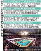 LINEで虐待相談に3800万円 大阪府当初予算案