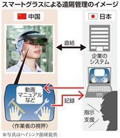 新型肺炎 スマートグラスで中国工場「遠隔指導」