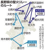 【聖火リレー わが街をゆく】長野 五輪レガシーと江戸情緒巡る