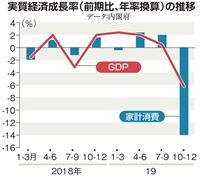 """【田村秀男のお金は知っている】安倍首相は消費増税による""""失政""""認め、適切な「是正策」を…"""