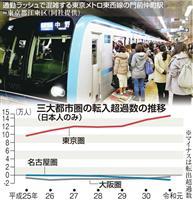 【ビジネス解読】田中角栄元首相もビックリ! 令和版「日本列島改造論」の処方箋