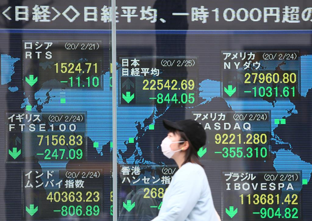 株安連鎖「欧米でも一気に警戒感」 国内市場では冷静な見方も 新型肺炎 ...