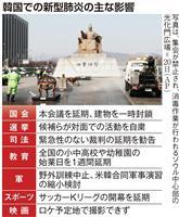 国会も軍も裁判まで…韓国、感染影響一気に 「封鎖」めぐり混乱