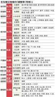 台風19号で相続税減額 国税庁 被災状況を反映