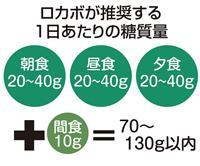 【知ってる?!】ロカボ(1)無理なく「緩やかな糖質制限」