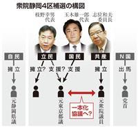 衆院静岡4区補選 野党一本化が難航、立民内に独自候補擁立論