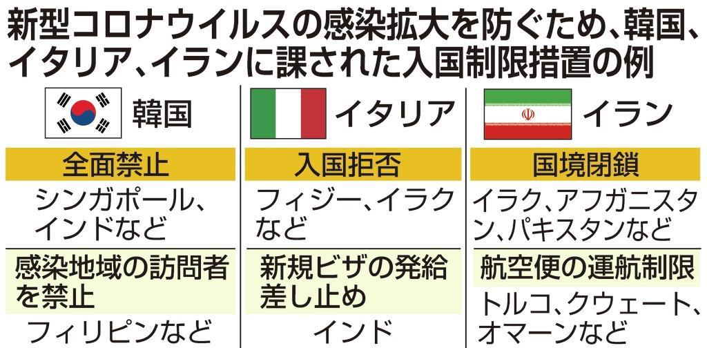 コロナ 日本 入国