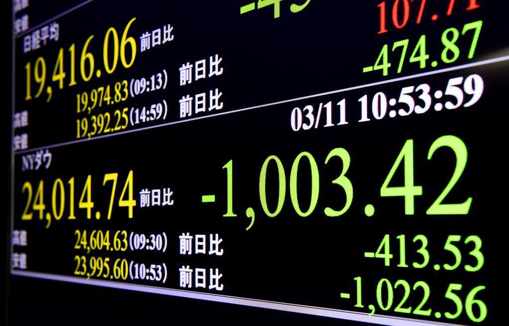 前日からの下げ幅が一時1000ドルを超えたNY株式市場のダウ平均を映すモニター=11日午後11時54分、東京・東新橋