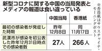 中国の情報隠蔽裏付け、香港紙「最初の患者は11月」