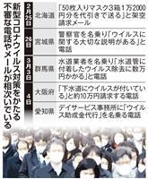 不審な電話にメール、送料1万円超でマスク販売も 「新型コロナ関連犯罪」に警戒感