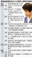 6年前の殺人罪で起訴 服役の喜納被告、新潟地検