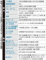 東京五輪「延期は困難」の声 会場・選考・経費…クリア厳しく