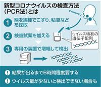 《新型コロナQ&A(3)》PCR検査はどんなもの?