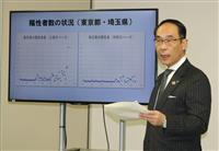 埼玉知事、週末の外出自粛を要請 都内の感染者増「無関係と考えない」