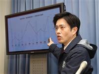 大阪で過去最多の20人感染 知事、週末の外出自粛を要請