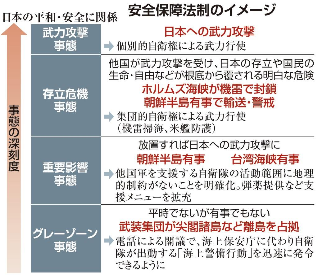 【安保関連法施行4年】日米共同作戦の計画策定は途上