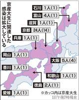 京産大クラスター42人に 地域活性化の交流会の場でも