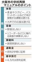 大阪市教委、学校再開に向けたマニュアル作成 再開は「今週中」に判断