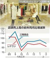 【経済インサイド】名門アパレル2社が窮地 米中の「モノ言う株主」に翻弄