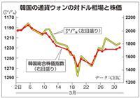 的 一切 に 今後 通貨 は 日 しない 締結 永久 スワップ 韓 韓国・文政権「通貨スワップ」を日本に哀願 背景にウォンの脆弱さ…専門家「日本なら締結して当然と思っているのかもしれない」
