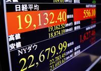 東証、一時1万9千円回復 米株高を好感し1週間ぶり