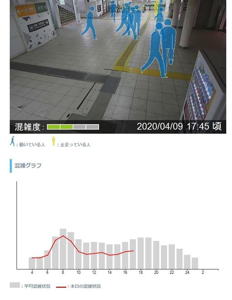 東京メトロと東急電鉄、緊急事態宣言翌日の利用客が前年比6割減