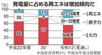 【経済インサイド】功罪大きな固定価格買い取り制度、衣替えへ