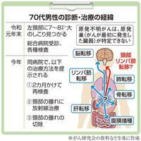 【がん電話相談から】原因不明の頸部のしこり 複数の治療方法に困惑