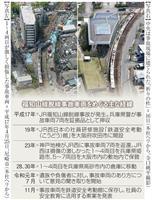 【福知山線脱線事故15年】追悼施設、遺留物…大事故の記憶、どう伝えるか? 事業者アンケ…