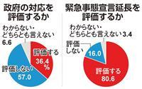 【産経・FNN合同世論調査】経済対策、一定の評価 10万円給付は不支持層でも6割超す