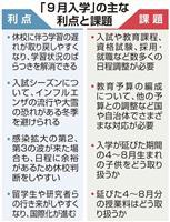 【産経・FNN合同世論調査】子育て世代「9月入学」前向き 男性30代8割超す賛成