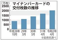自民党がマイナンバー普及に本腰 普及率16%、一律10万円給付の申請で混乱