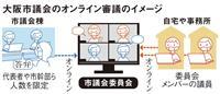 大阪市議会、委員会のオンライン審議可能に 全国に先駆け