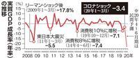 GDP 経団連会長「予想よりは悪くない」 4~6月は「もっと厳しくなる」