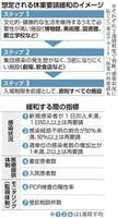 首都圏解除へ「もう一歩」…東京都、22日に緩和基準の詳細版