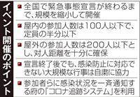 大阪府、イベントは人数制限し開催容認