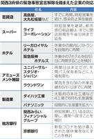 """緊急事態宣言解除 関西経済""""回復""""へ一歩 感染防止へ万全"""