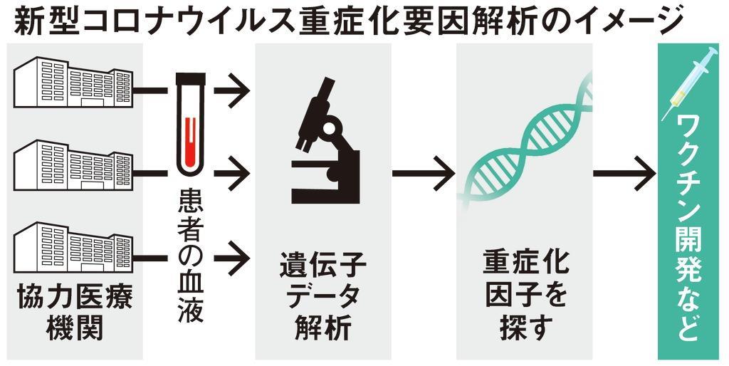 遺伝子 コロナ ワクチン
