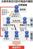 【衝撃事件の核心】SNSで招集された強盗団、時代は「特殊詐欺から強盗へ」