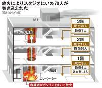 放火直後に猛煙、決死の脱出も36人が犠牲に