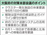 大阪府、休業要請の全面解除決定 6月1日から