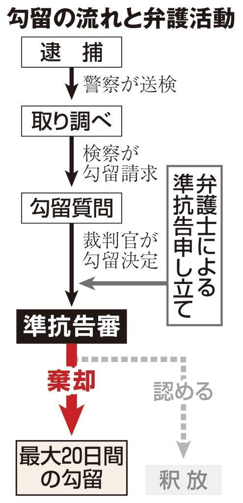 京 アニ 動機