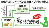 大阪府がキャッシュレス決済のアプリ開発へ