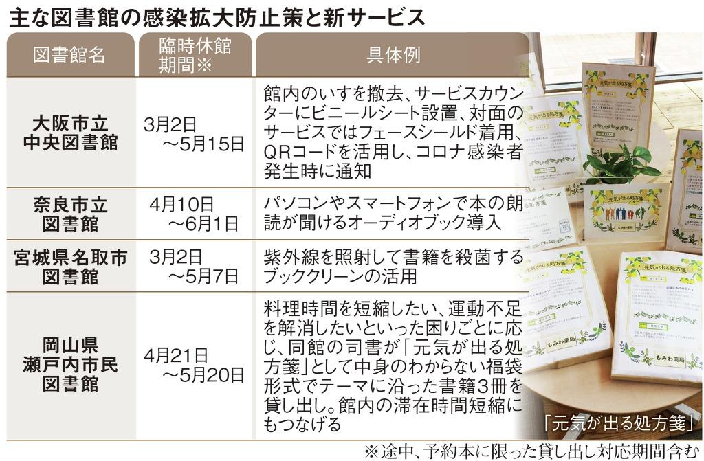 市立 図書館 奈良
